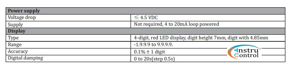مشخصات فنی نمایشگر 4 تا 20 میلی امپر