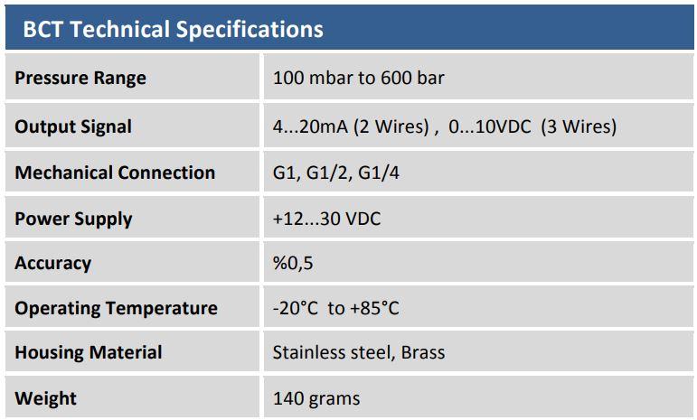 مشخصات فنی ترانسمیتر فشار atek