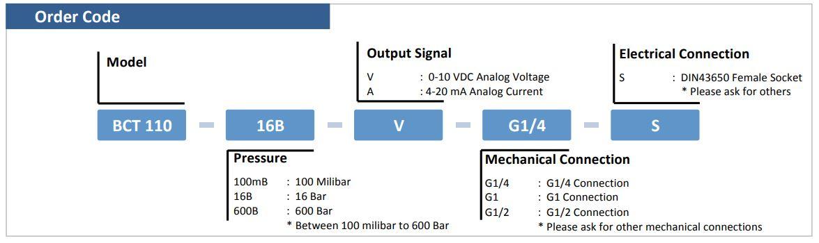 ترانسمیتر فشار اتک مدل بی سی تی