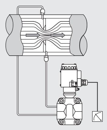 کاربرد های ترانسمیتر اختلاف فشار مدل PMD230